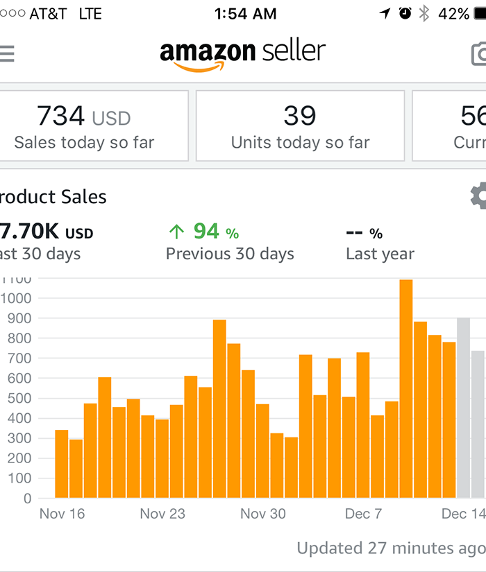 How To Make Money Online Through Amazon FBA (I Make Almost $18K/Month!)